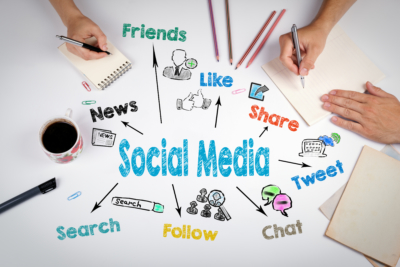 What are the SEO Benefits of Social Media?